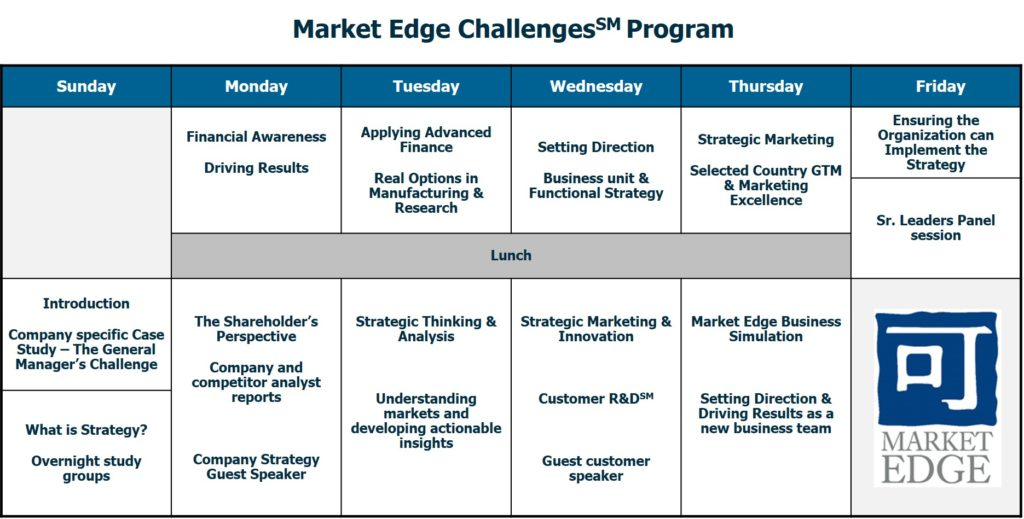 Picture1 1 - Market Edge Challenges℠ Internal MBA Program