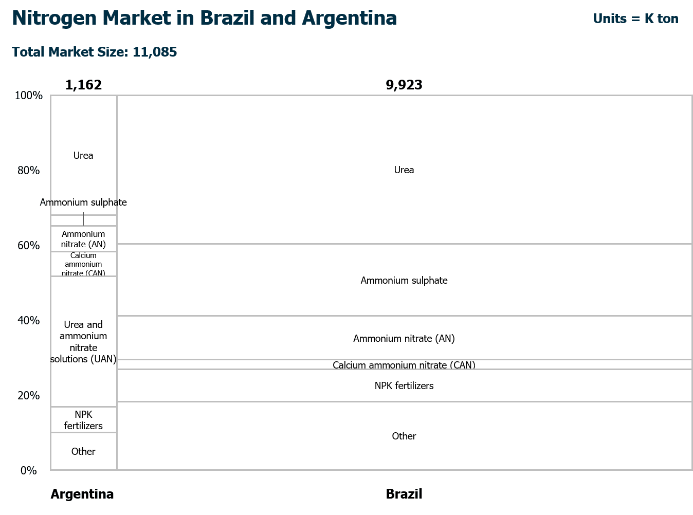 August 2018 Market Map 2 - Market Edge Advisor August 2018