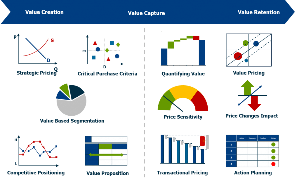 Pricing Excellence 1024x613 - Market Edge Academy